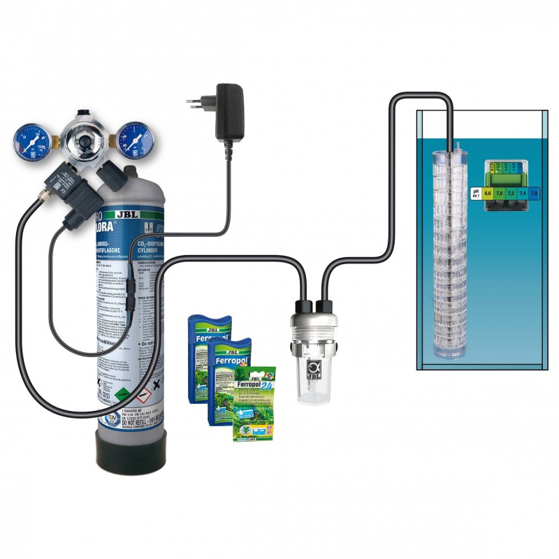 Kits CO2 JBL ProFlora u502