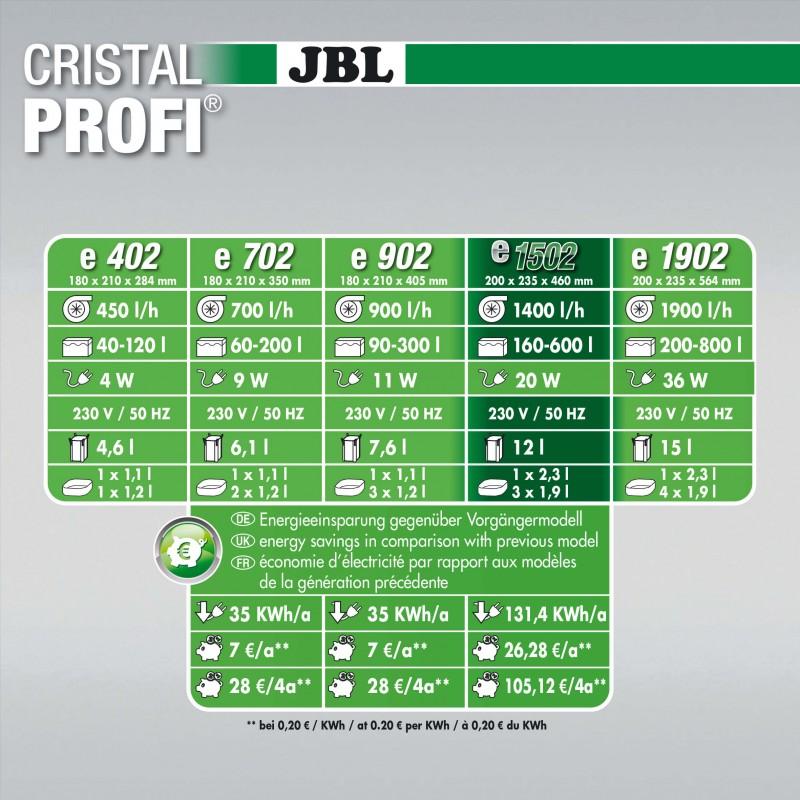 Filtre externe JBL CristalProfi e1502 greenline