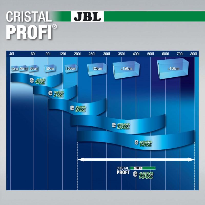Filtre externe JBL CristalProfi e1902 greenline