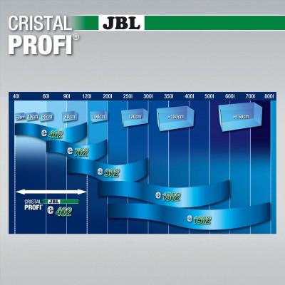 Filtre externe JBL CristalProfi e402 greenline