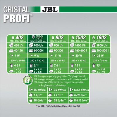 Filtre externe JBL CristalProfi e702 greenline