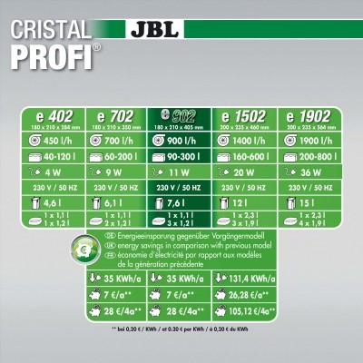 Filtre externe JBL CristalProfi e902 greenline